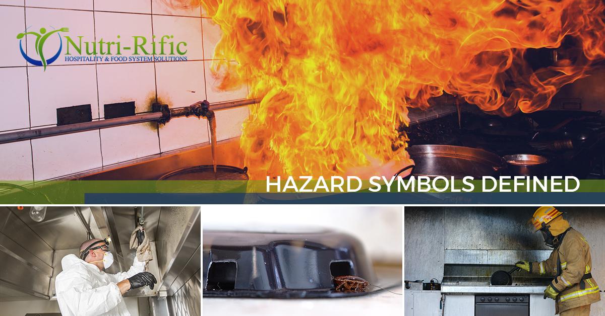Food Safety Classes Hazard Symbols Defined